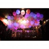 Светодиодные шары ( светящиеся шарики)